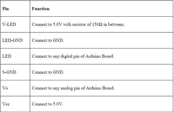 connections on sharp optical dust sensor