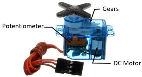 The internal components of a typical DC servo motor.