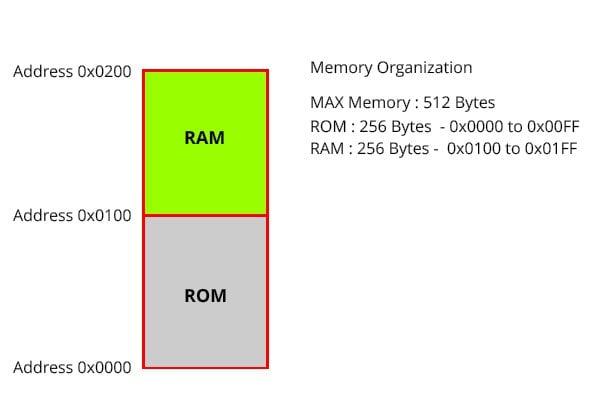 Z80_2_8.jpg