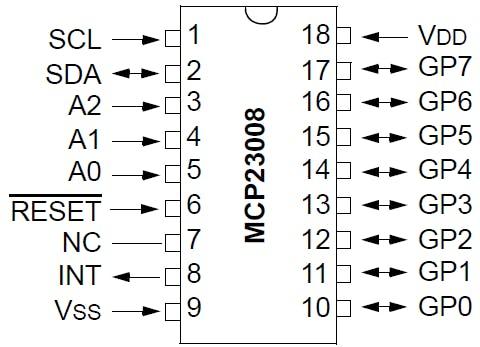 mcp23008-io-port-expander-pinout_QeAG1dBxRP.png?auto=compress%2Cformat&w=680&h=510&fit=max