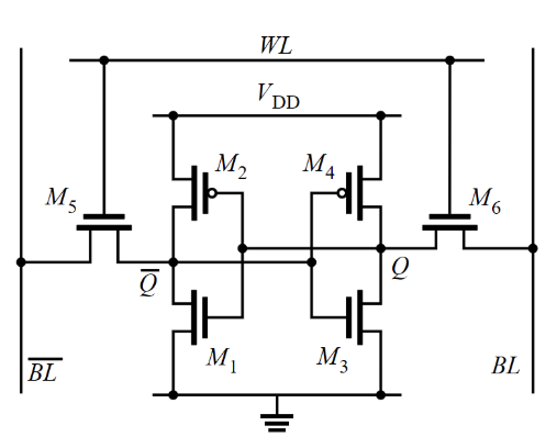 Internal Circuits with Transistors in SRAM
