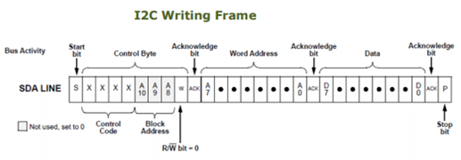 I2C-writing-frame.png