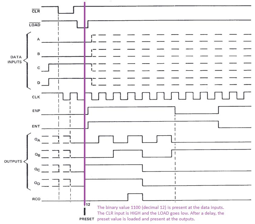 Timing_Diagram_DH_MP_image1.png