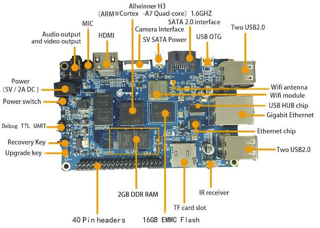 orange pi plus2e HD.jpg