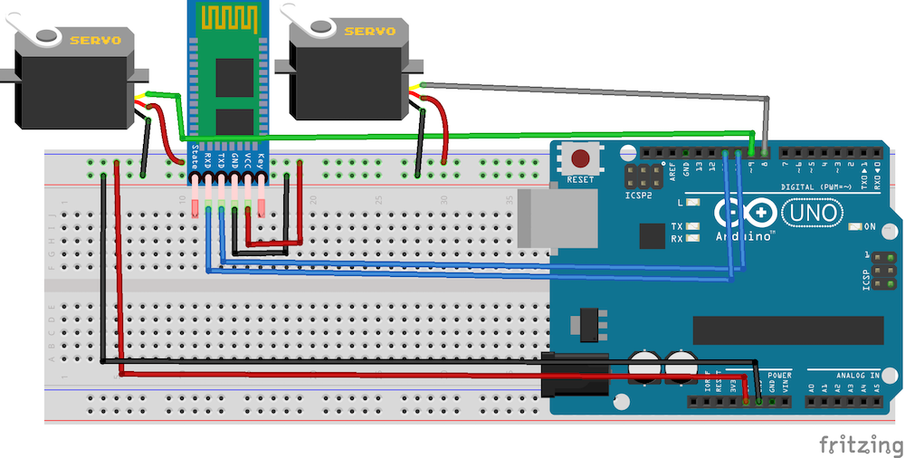 How to Control Servo Motors from a Mobile Device with an Arduino UNO