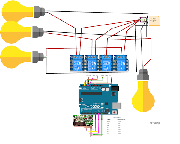 home automation system_YK04_10.png