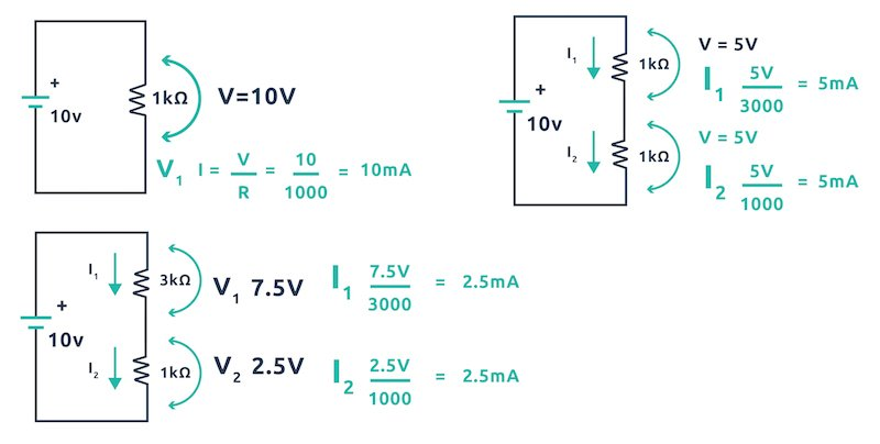 Ohms Law for Makers_voltages in different resistors.jpg
