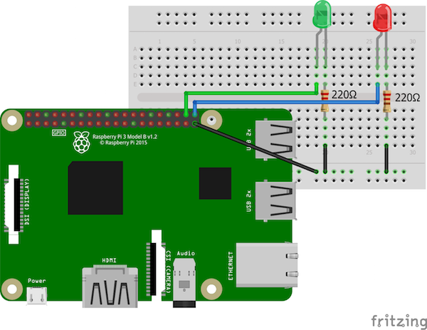 How to Create a Telegram Bot With a Raspberry Pi | Raspberry Pi