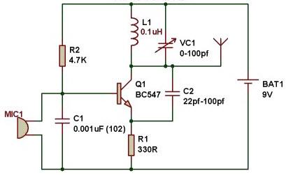 Working-of-FM-Transmitter.jpg