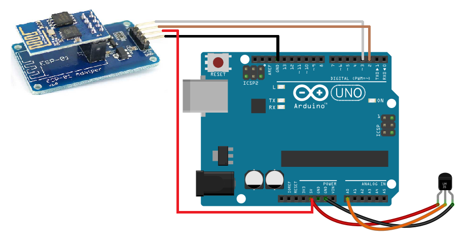 How To Use Thingspeak And Arduino To Develop A Temperature