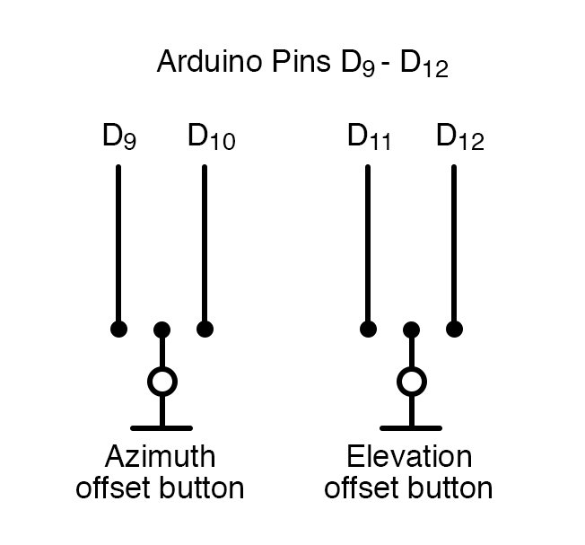 ARDUINO_ANTENNA_CALIBRATION_DP_MP_image3.jpg