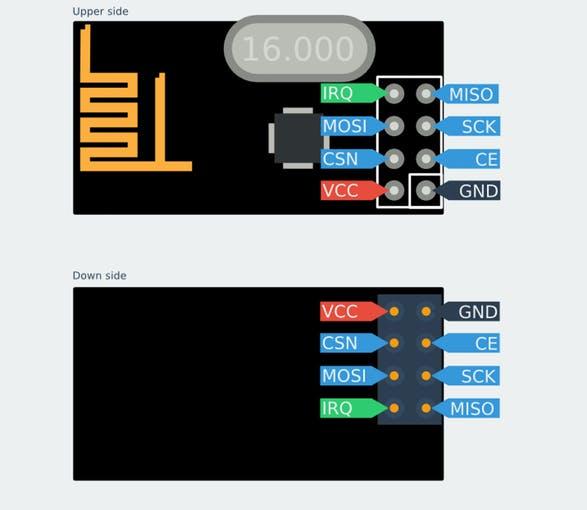 nrf-ardino-en.png?auto=compress%2Cformat&w=680&h=510&fit=max