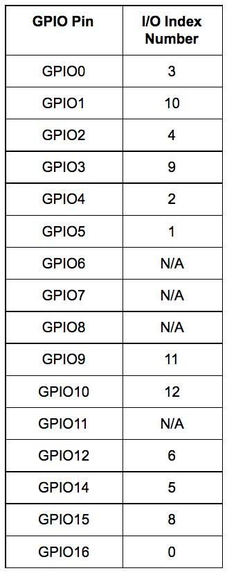 NodeMCU_ESP8266ESP8266_JM_MP_image24.png