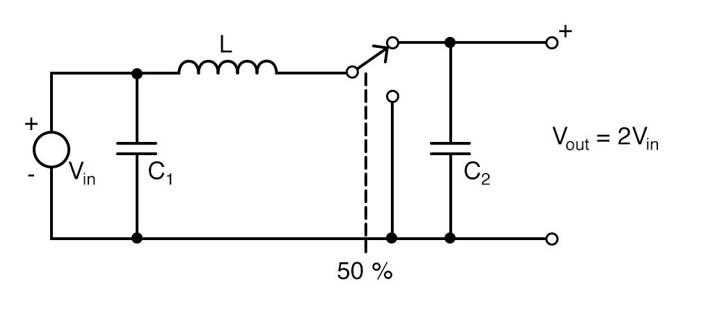 A basic boost converter circuit.