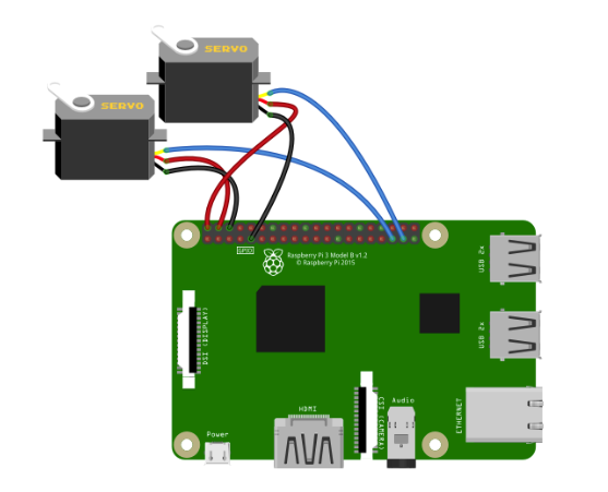 Raspberry Pi connected with 2 Servo Motors