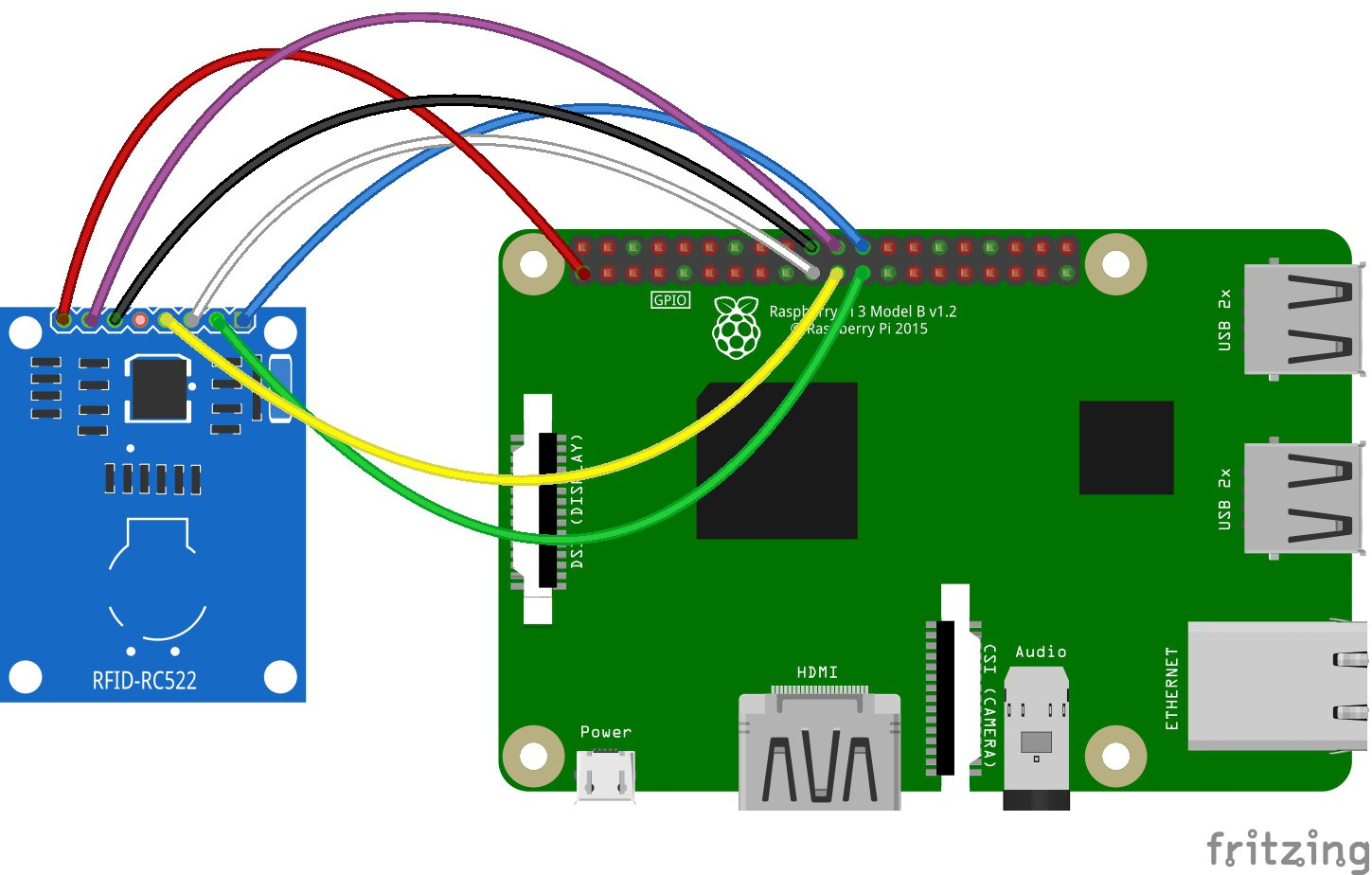 RFID Login System with Raspberry Pi | Microcontroller Tutorials