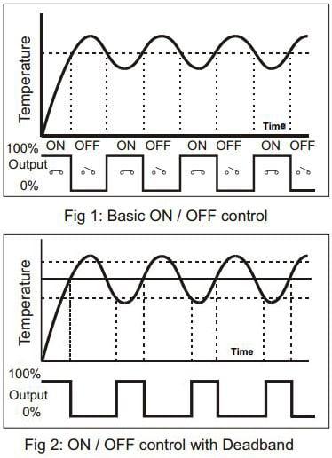 PID-Control-fig1-fig2.jpg