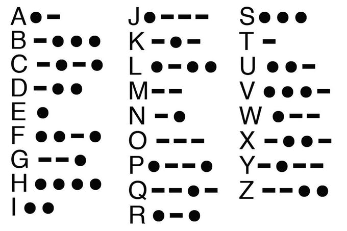 File:International Morse Code.svg - Wikimedia Commons | 453x680