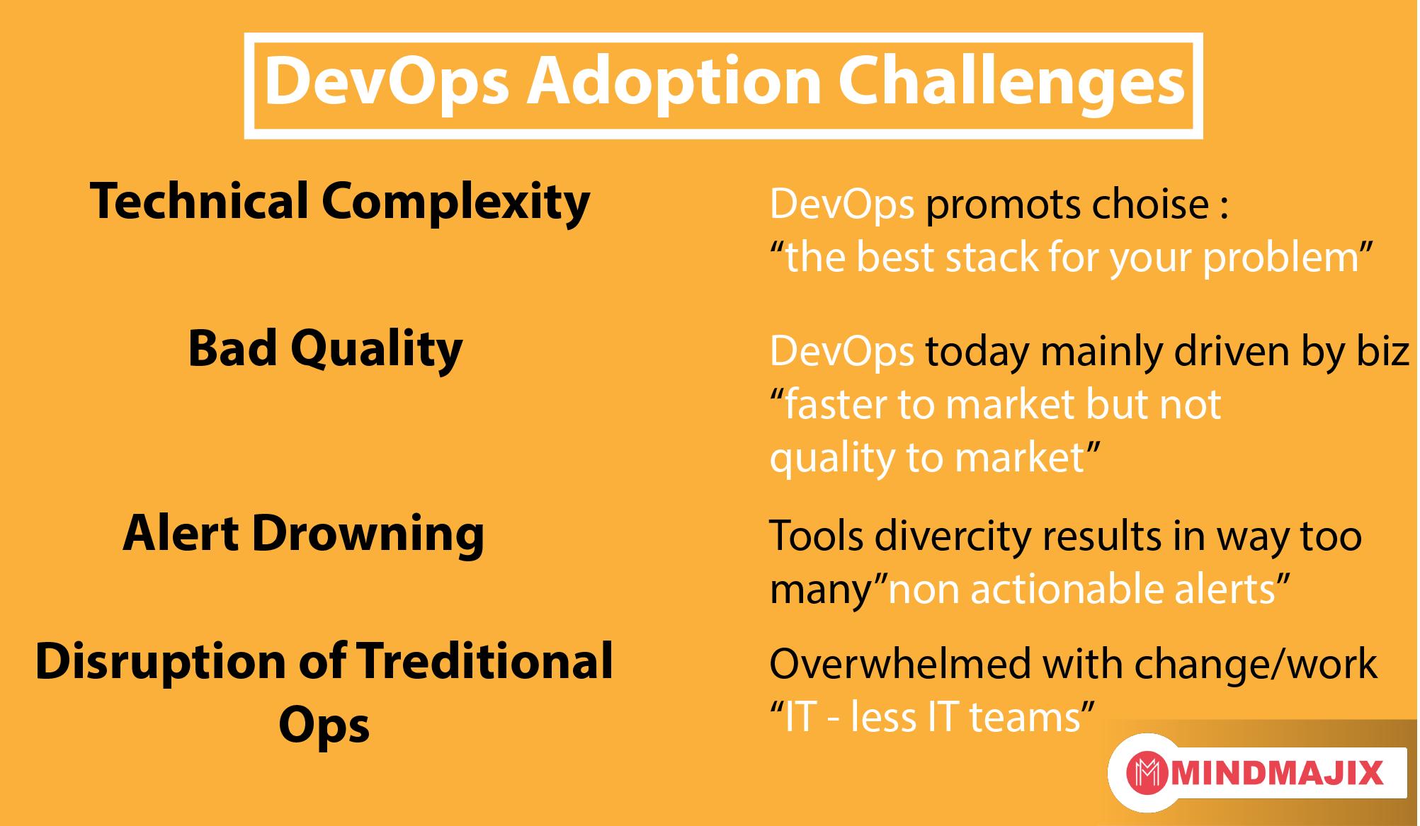 Devops adoption Challenges.png