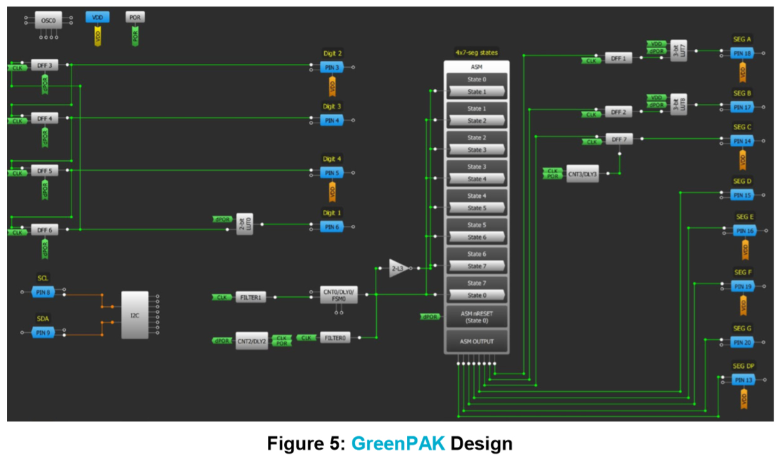 Figure 5 GreenPAK Design .jpg