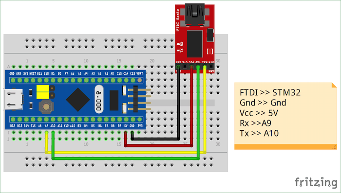 Connecting the STM32 to the FTDI programmer.