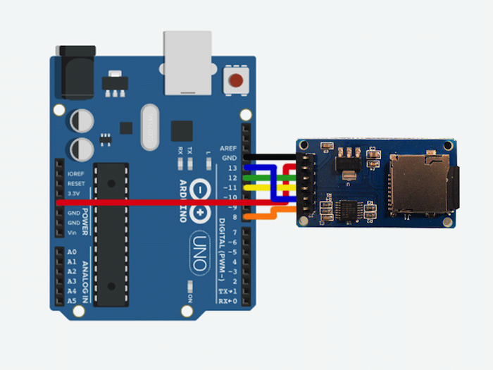 Schematic for connecting your Arduino to an SD card adapter.