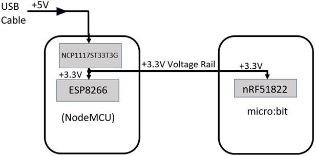 ESP8266_NodeMCUDW__MP_image1.jpg