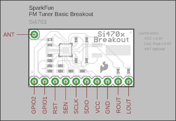Sparkfun FM Tuner schematic
