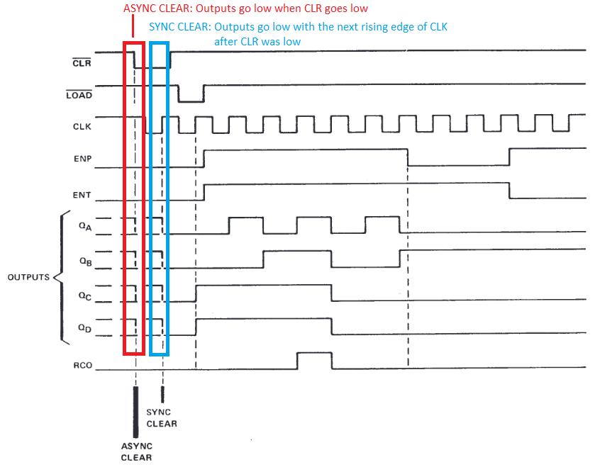 Timing_Diagram_DH_MP_image5.png