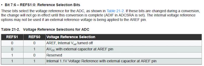 AVR_MCU_ADC_figure7.jpg
