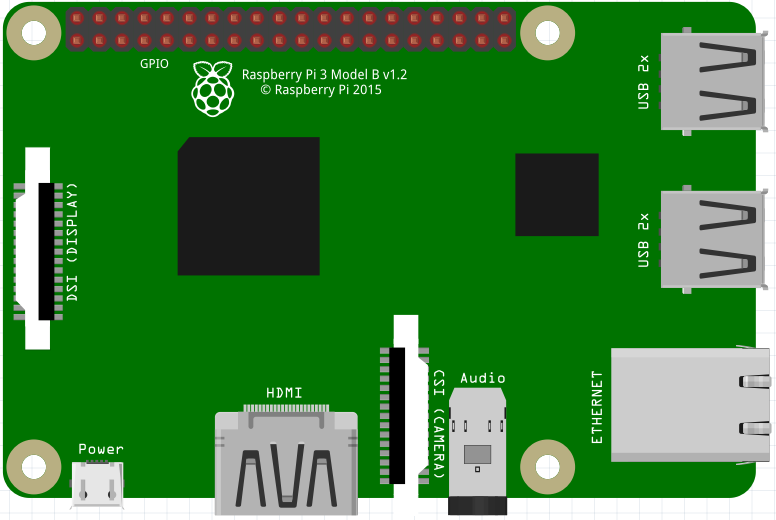 How to Stream Content and Store Data with a Raspberry Pi NAS